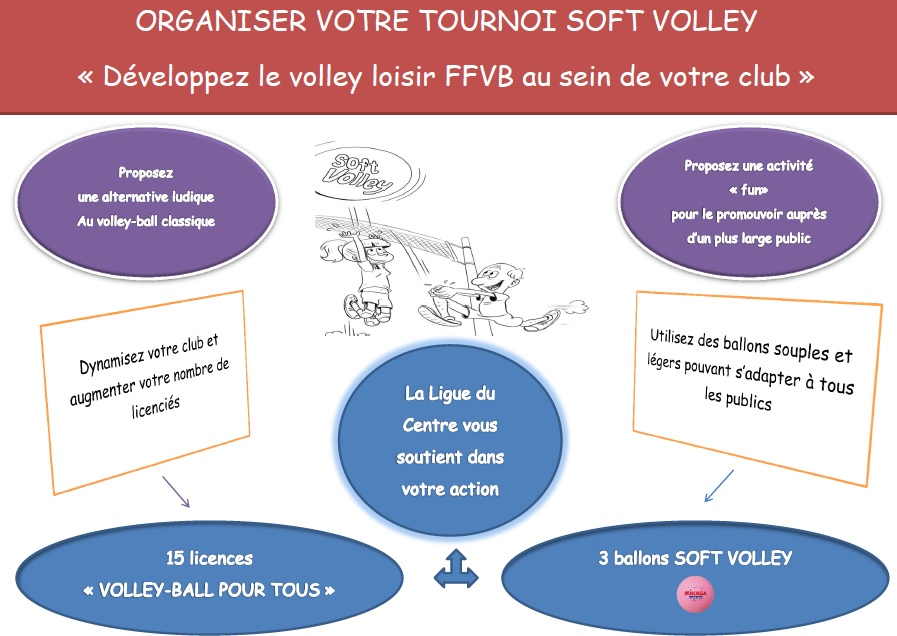 Organiser un tournoi de Soft Volley
